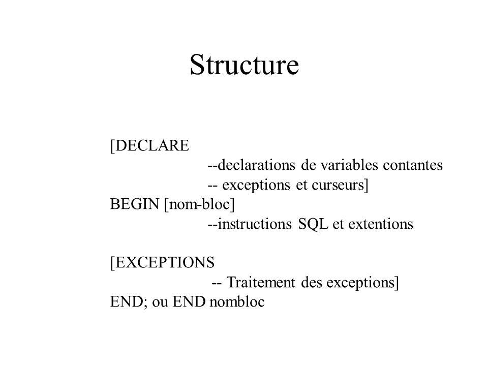 Structure [DECLARE --declarations de variables contantes